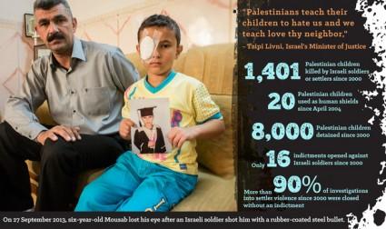 palestinian-children-infographic